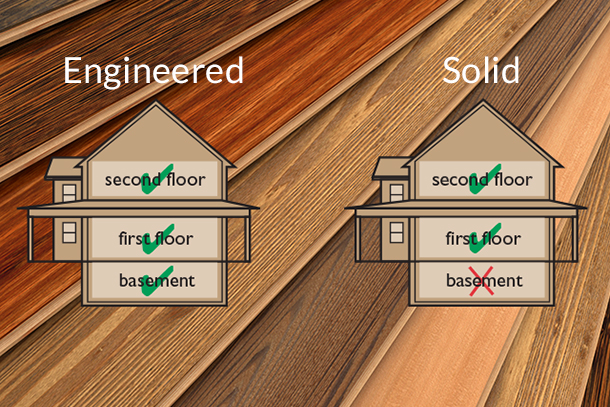 What is engineered timber flooring?